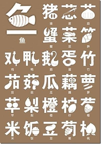 Future_Chinese_Menu